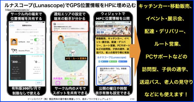 ルナスコープ(Lunascope)GPS位置情報をHPに埋め込む方法