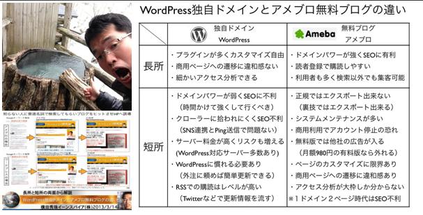 WordPress独自ドメインとアメブロ無料ブログ:長所と短所