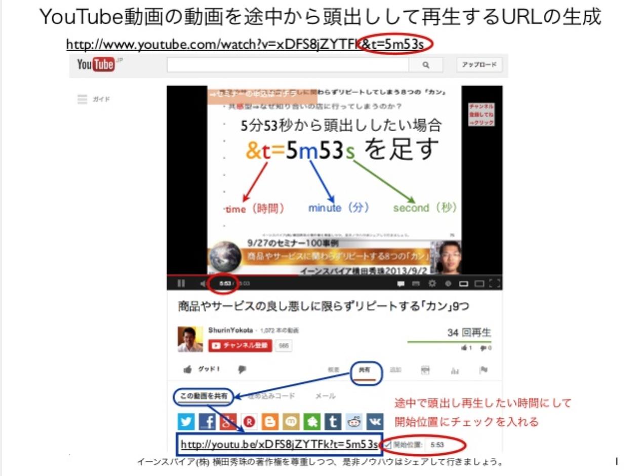 YouTube動画を途中から頭出し再生のリンクを生成する方法