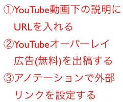 YouTube動画から外部サイトへリンクを貼り誘導する方法