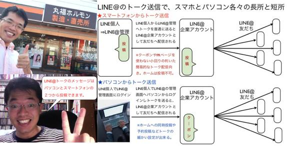 LINE@トーク発信方法(スマホとパソコン)2つの長所と短所 http://yokotashurin.com/sns/line_talk.html