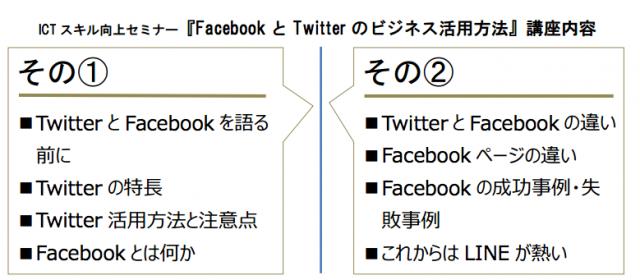 Facebookページ活用セミナー(山形県)庄内町新産業創造協議会 http://yokotashurin.com/facebook/shonai_shinsangyo-html.html