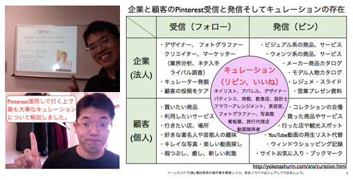 企業と顧客のPinterest受信と発信+キュレーションの存在 http://yokotashurin.com/sns/curation.html