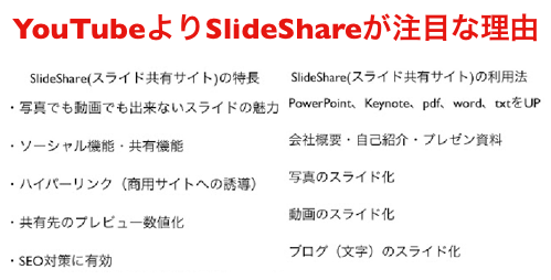 2013年度SlideShare再生回数 https://yokotashurin.com/sns/2013slideshare.html