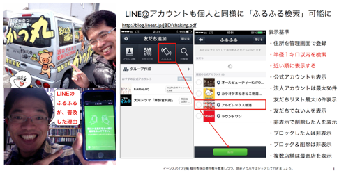 LINE@アカウントも友だちと同様に「ふるふる検索」可能に https://yokotashurin.com/sns/line-furufuru.html