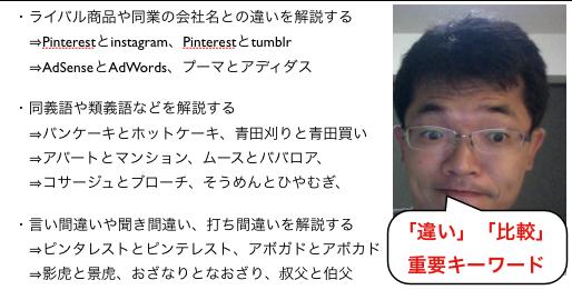 ビッグデータで分かる訪問キーワード「違い」「比較」の重要性 http://yokotashurin.com/seo/analytics.html
