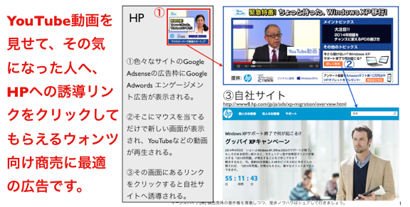 YouTube動画のGoogle Adwords エンゲージメント広告 http://yokotashurin.com/youtube/engagement-ads.html