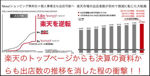 楽天市場の出店数推移をトップページも決算も非公開した訳 http://yokotashurin.com/etc/rakuten-shops.html