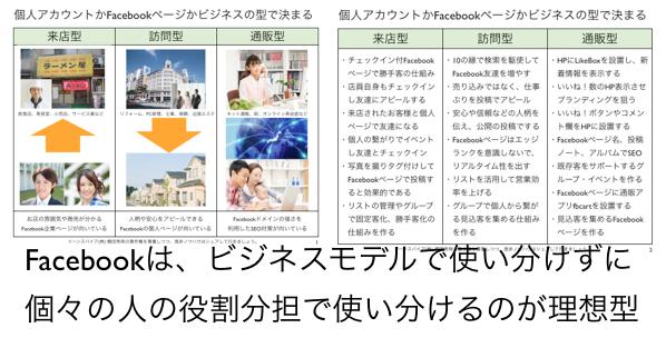 来店・訪問・通販型で判別!個人ページ?Facebookページ? http://yokotashurin.com/facebook/3type.html