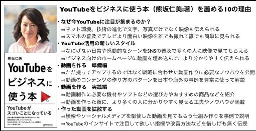 YouTubeをビジネスに使う本(熊坂仁美)を薦める10の理由 http://yokotashurin.com/youtube/socialmedialabs.html
