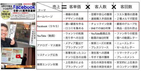 消費税転嫁対策Facebookセミナー(宮城県)石巻商工会議所 https://yokotashurin.com/facebook/ishinomaki.html