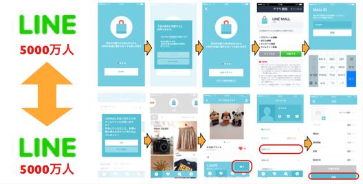 話題のCtoCアプリLINE MALL(モール)で出品と購入を挑戦
