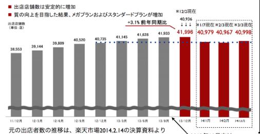 ソーシャルメディア僅か投稿1つが株価に影響を与える脅威 http://yokotashurin.com/sns/finance.html
