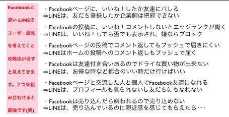 LINE@のホーム投稿に、いいね・コメントするのは何故か? http://yokotashurin.com/sns/line-home.html