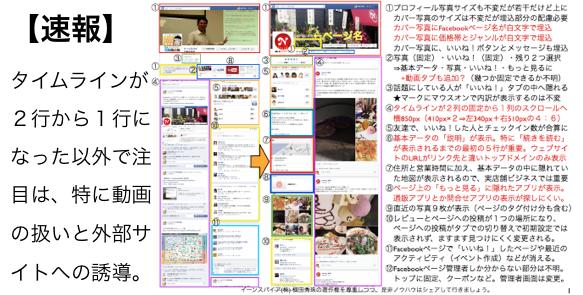 Facebookページ新タイムライン(2行⇒1行)注目の12変更点