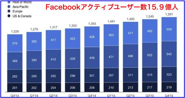 Facebook:コンサルタントによるセミナー講演講師のネタ帳