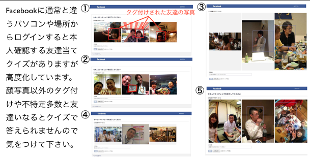 Facebook友達の名前当てクイズが6択から自由入力へ高度に