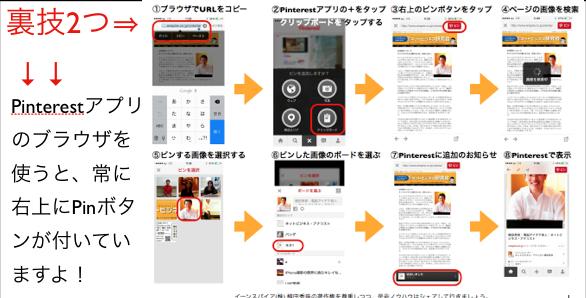 Pinterestボタンが無い画像をスマホからPin(ピン)する方法