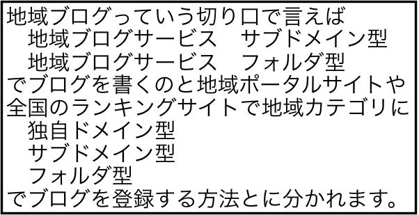 地域ブログと都道府県別ブログポータルとブログランキング