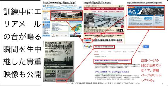 新潟市全市一斉地震対応訓練(シェイクアウト)新潟地震50年