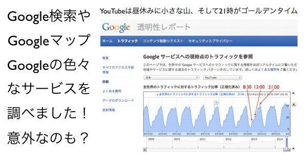 Google透明性レポート・トラフィックでGoogleサービス分析