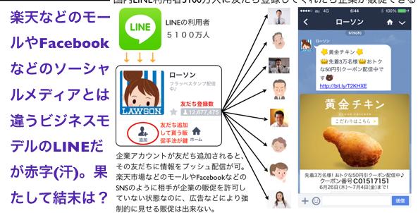 国内LINE利用者5100万人への広告は無く友だち登録で販促