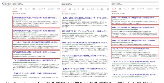 予測する検索キーワードでブログを書きSEO対策する方法