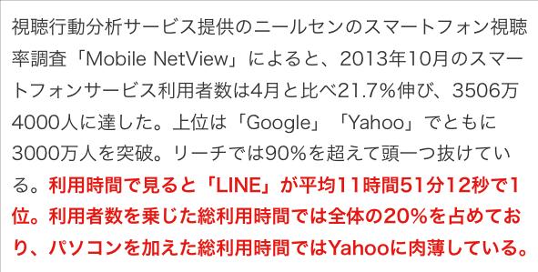 LINEがネット利用時間の20%をスマホだけで占める中毒性