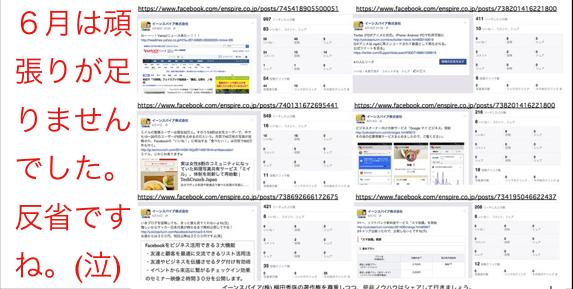2014年6月度Facebookページ投稿いいね数ランキング20