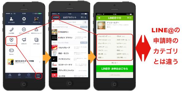 LINE@カテゴリ一覧とアカウント数(申請時とアプリで違う)