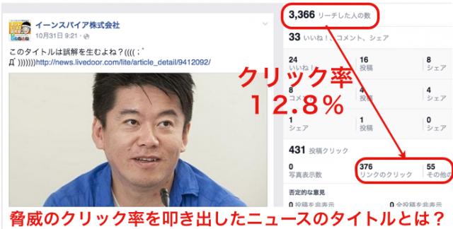 2014年10月度Facebookページ投稿いいね数ランキング20