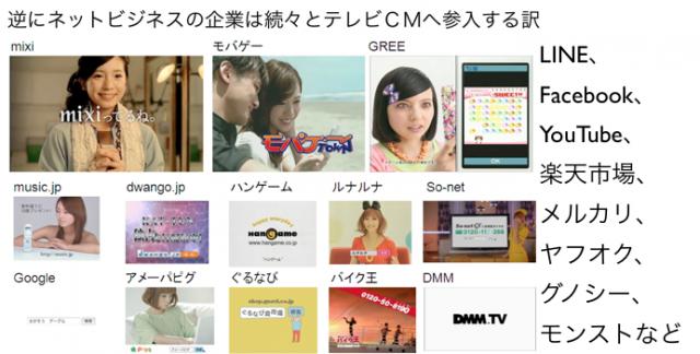 長岡造形大学・情報リテラシー論08テレビの衰弱と動画メディア