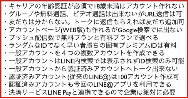 今までの個人LINEと実店舗のLINE@と新しいLINE@の違い