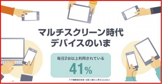 Yahoo!JAPAN「マルチスクリーン時代 デバイスのいま」解説