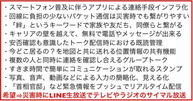 東日本大震災3ヶ月後に誕生のLINEによる4年間の功績は絶大