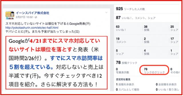 2015年2月度Facebookページ投稿いいね数ランキング20