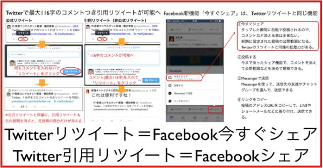 Facebook今すぐシェアとTwitter引用リツイートで横並びに
