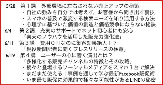 (新潟県妙高市)新井商工会議所:販売力強化セミナー講演講師