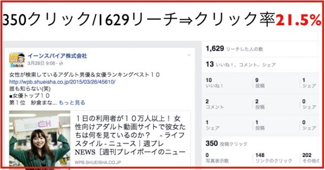 2015年3月度Facebookページ投稿いいね数ランキング20