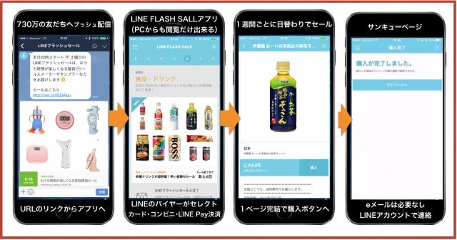 730万人プッシュ配信LINE FLASH SALE・フラッシュセール
