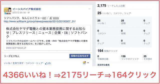 2015年5月度Facebookページ投稿いいね数ランキング20