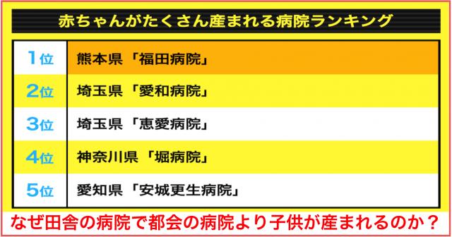 熊本市・福田病院:日本で最も赤ちゃん生まれる産婦人科の理由