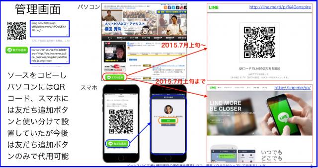 パソコンでLINE@友だち追加ボタンをクリックしたリンク先ページが2015年7月上旬に変更