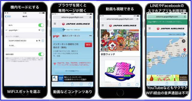 JAL SKY Wi-Fi(機内インターネットサービス)利用レビュー