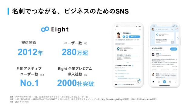 280万ユーザー突破 !名刺管理アプリ「Eight」SNS機能が追加