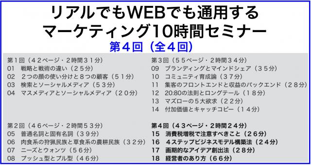 リアルでもWEBでも通用するマーケティング10時間セミナー第4回/全4回