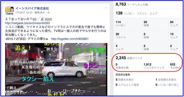 2015年7月Facebookページ投稿クリック数ランキング20
