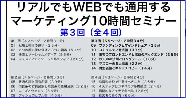 リアルでもWEBでも通用するマーケティング10時間セミナー第3回/全4回
