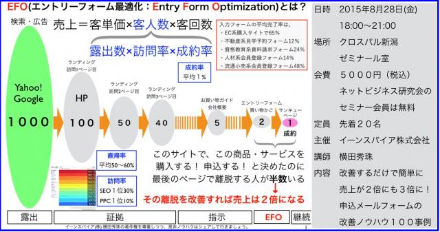 EFO(エントリーフォーム最適化Entry Form Optimization)