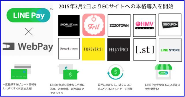 スマホ送金・決済サービスLINE Payが狙うLINEのネット通販